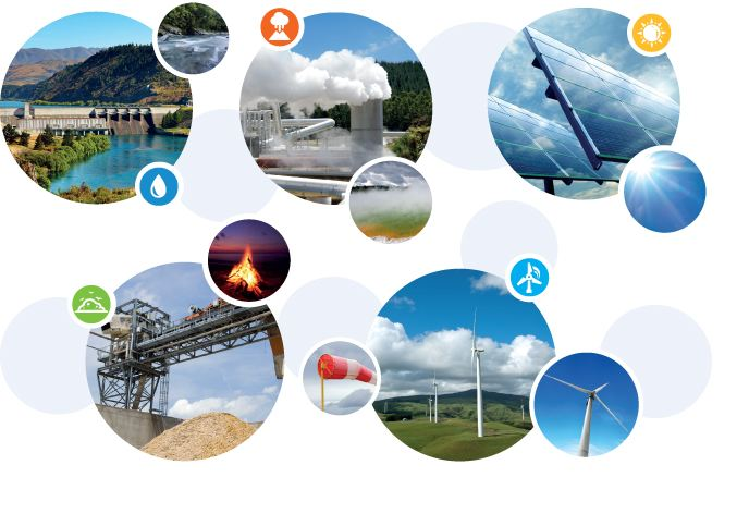 the different sources and forms of energy Researchers and entrepreneurs are busy developing several different types of clean energy sources,  to learn more about the most popular forms of clean energy,.